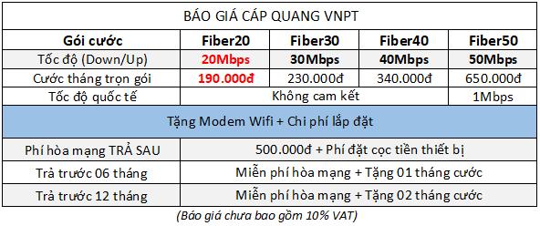 Khuyến mãi lắp mạng cáp quang VNPT Hà Nội cho Gia đình