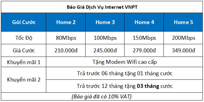 Báo giá Đăng ký lắp đặt wifi nhà mạng VNPT cho gia đình tại Hà Nội